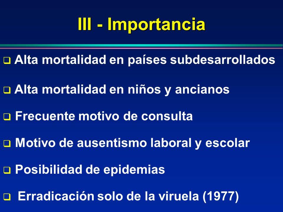 III - Importancia Erradicación solo de la viruela (1977) Alta mortalidad en países subdesarrollados Alta mortalidad en niños y ancianos Frecuente moti