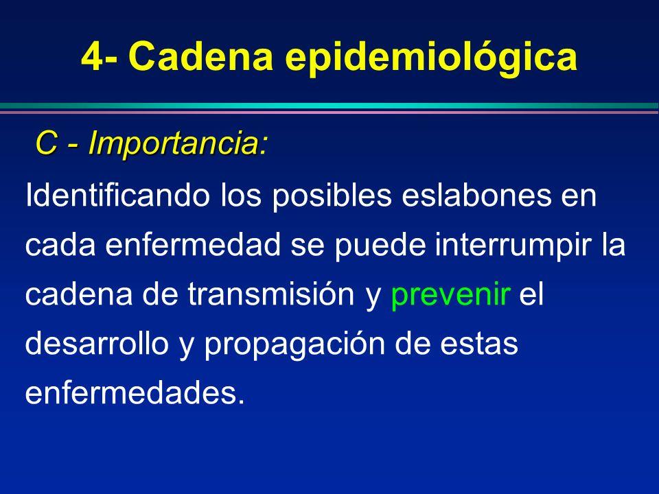 4- Cadena epidemiológica C - Importancia C - Importancia: Identificando los posibles eslabones en cada enfermedad se puede interrumpir la cadena de tr