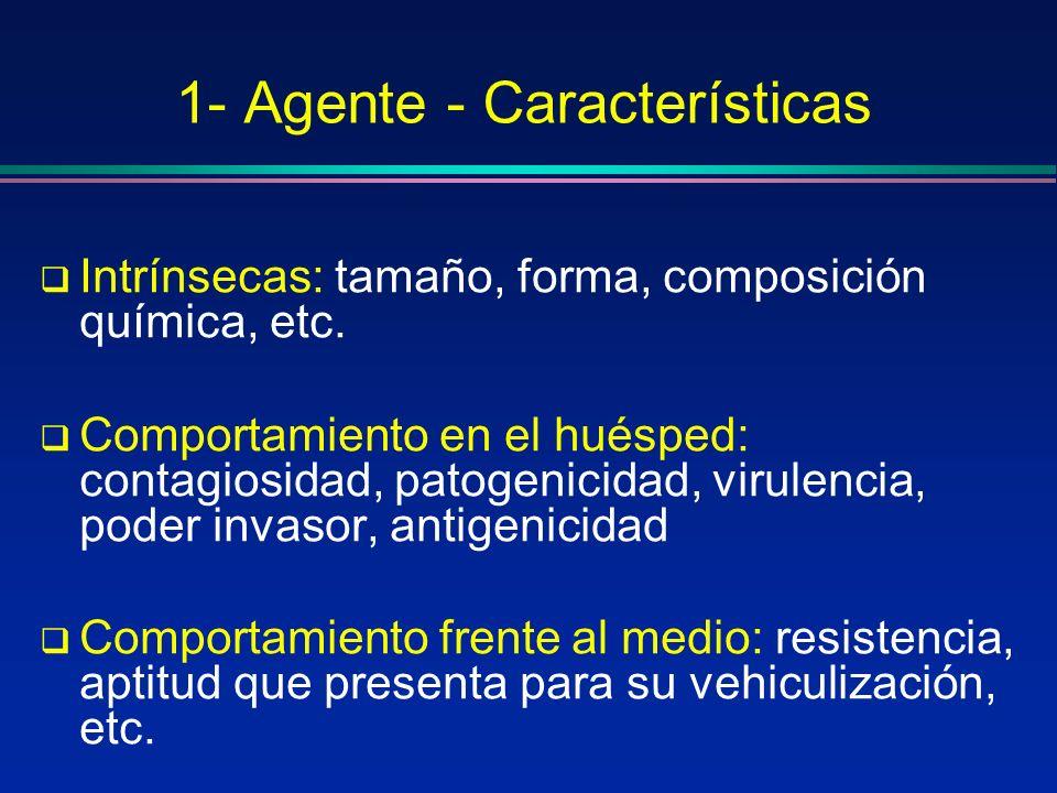 1- Agente - Características Intrínsecas: tamaño, forma, composición química, etc. Comportamiento en el huésped: contagiosidad, patogenicidad, virulenc