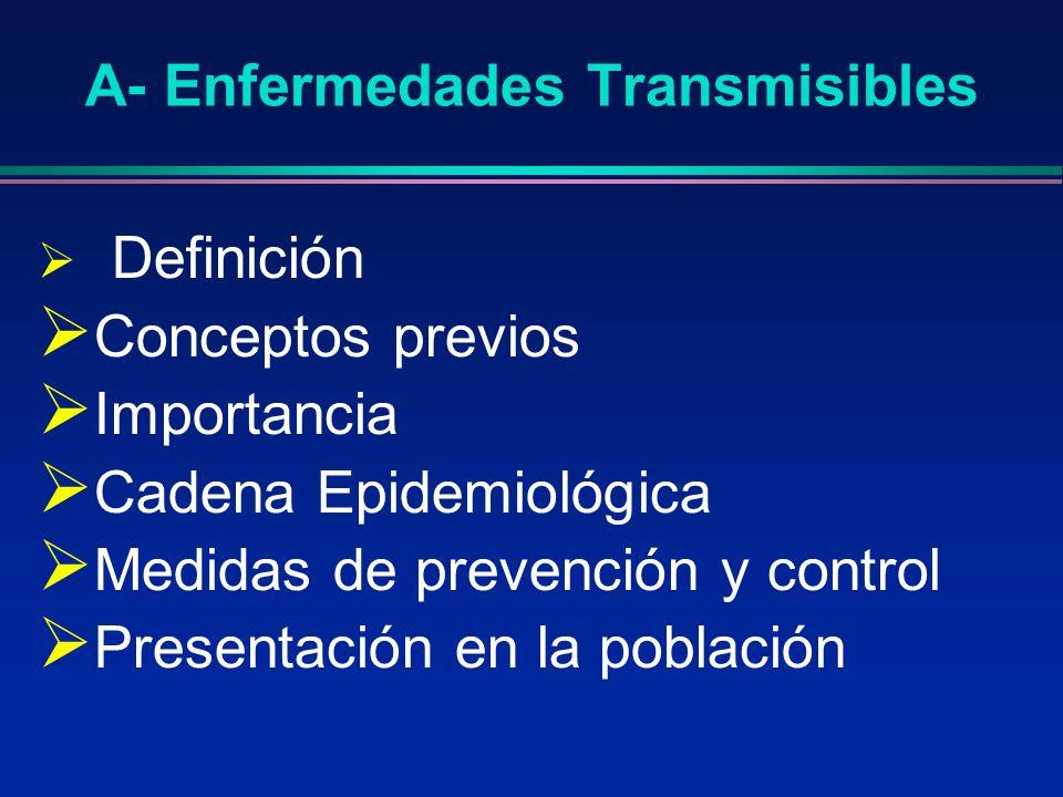 A- Enfermedades Transmisibles Definición Conceptos previos Importancia Cadena Epidemiológica Medidas de prevención y control Presentación en la poblac