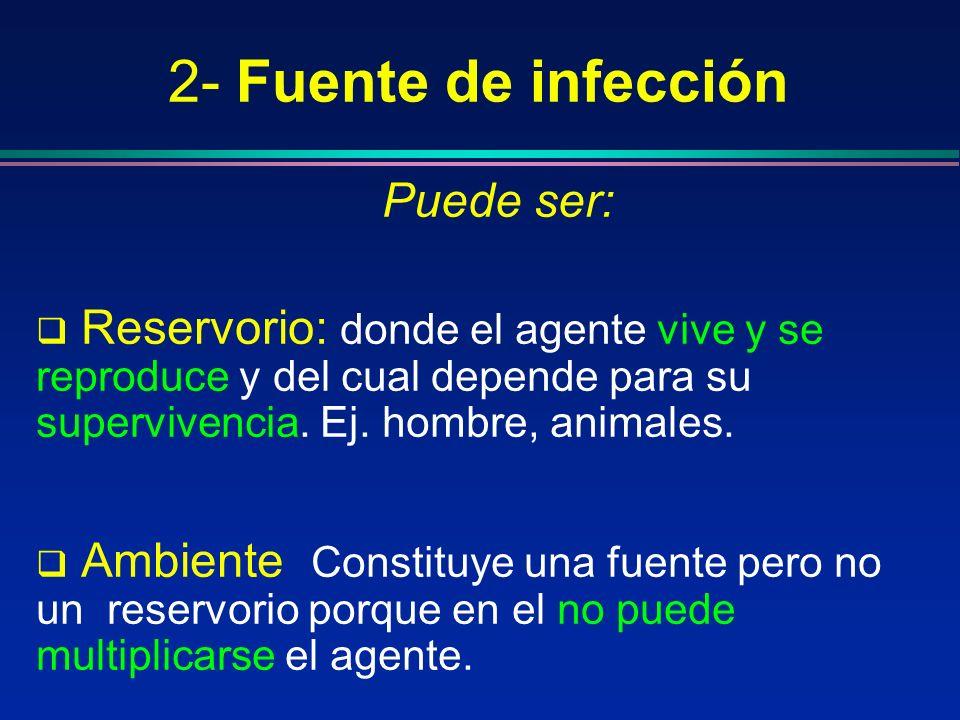 2- Fuente de infección Puede ser: Reservorio: donde el agente vive y se reproduce y del cual depende para su supervivencia. Ej. hombre, animales. Ambi