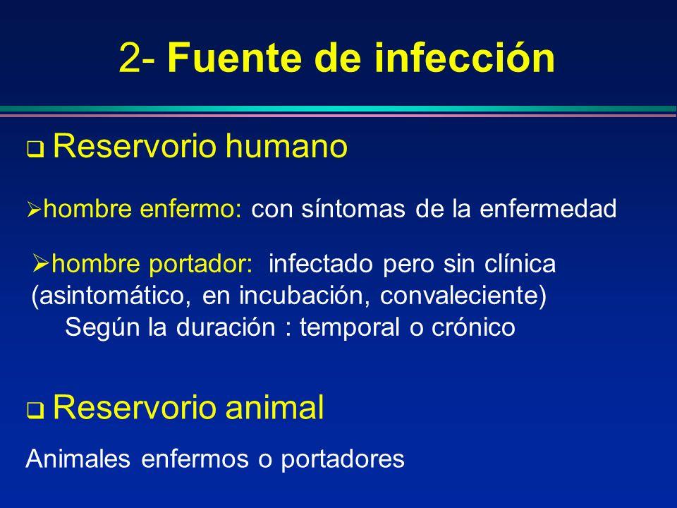 2- Fuente de infección Reservorio humano hombre enfermo: con síntomas de la enfermedad hombre portador: infectado pero sin clínica (asintomático, en i