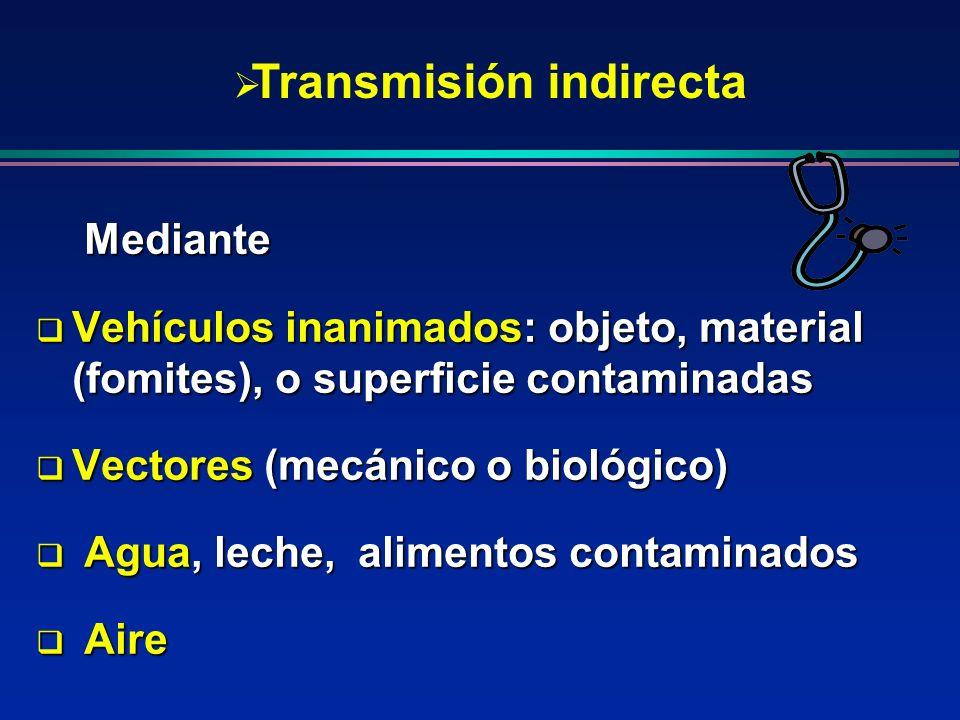 Mediante Vehículos inanimados: objeto, material (fomites), o superficie contaminadas Vehículos inanimados: objeto, material (fomites), o superficie co