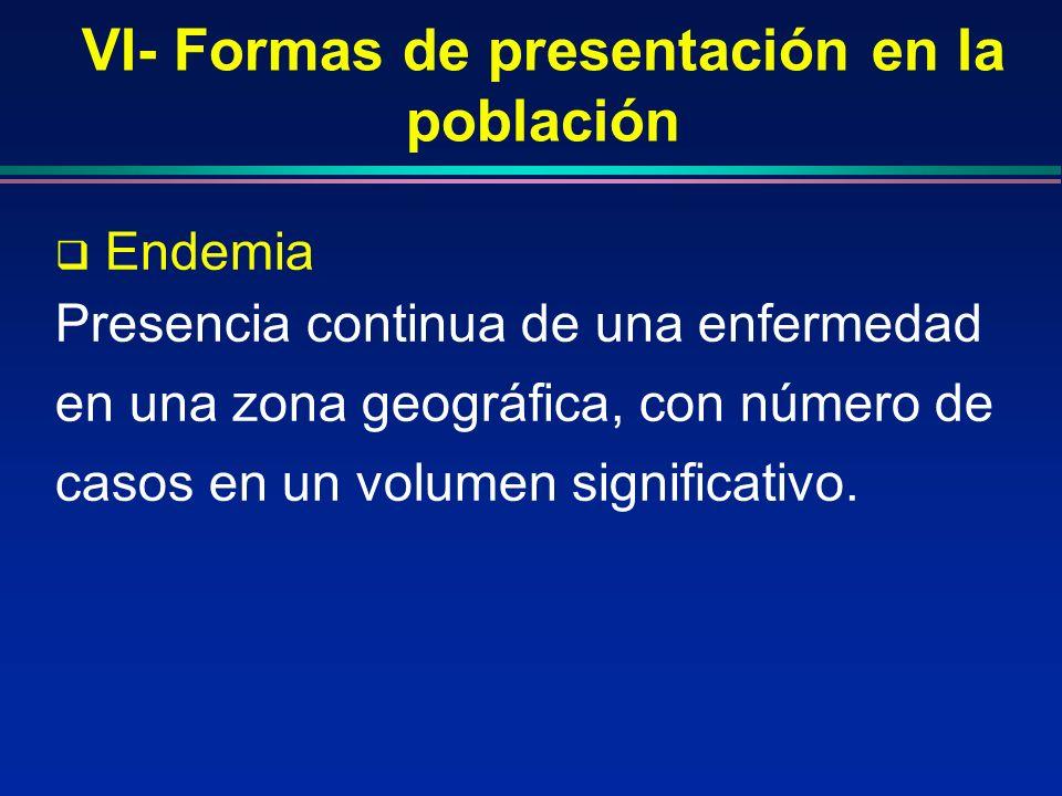 VI- Formas de presentación en la población Endemia Presencia continua de una enfermedad en una zona geográfica, con número de casos en un volumen sign