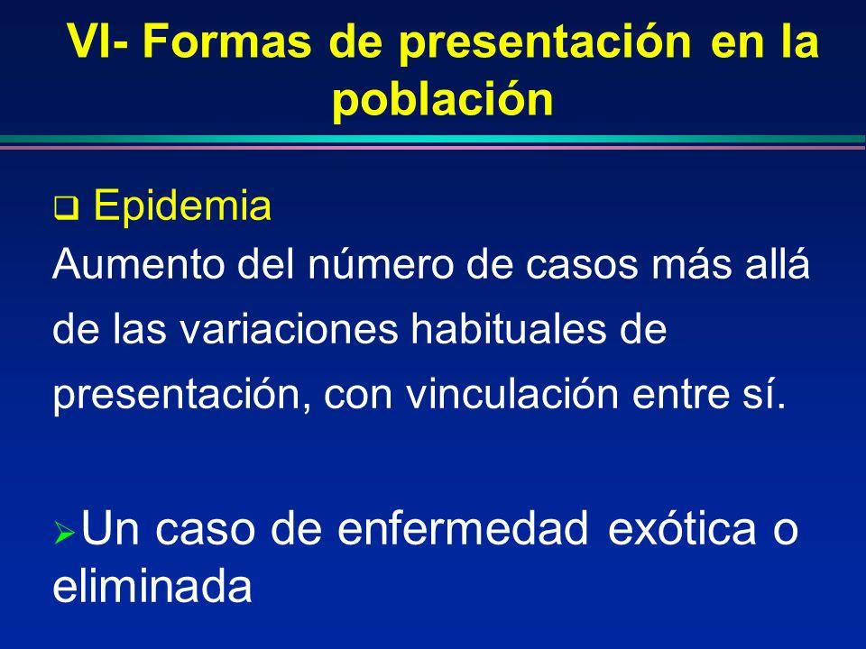VI- Formas de presentación en la población Epidemia Aumento del número de casos más allá de las variaciones habituales de presentación, con vinculació