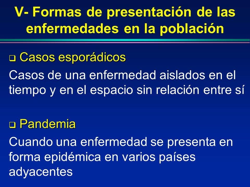 V- Formas de presentación de las enfermedades en la población Casos esporádicos Casos esporádicos Casos de una enfermedad aislados en el tiempo y en e