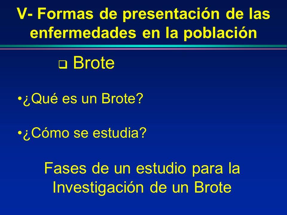 V- Formas de presentación de las enfermedades en la población Brote ¿Qué es un Brote? ¿Cómo se estudia? Fases de un estudio para la Investigación de u