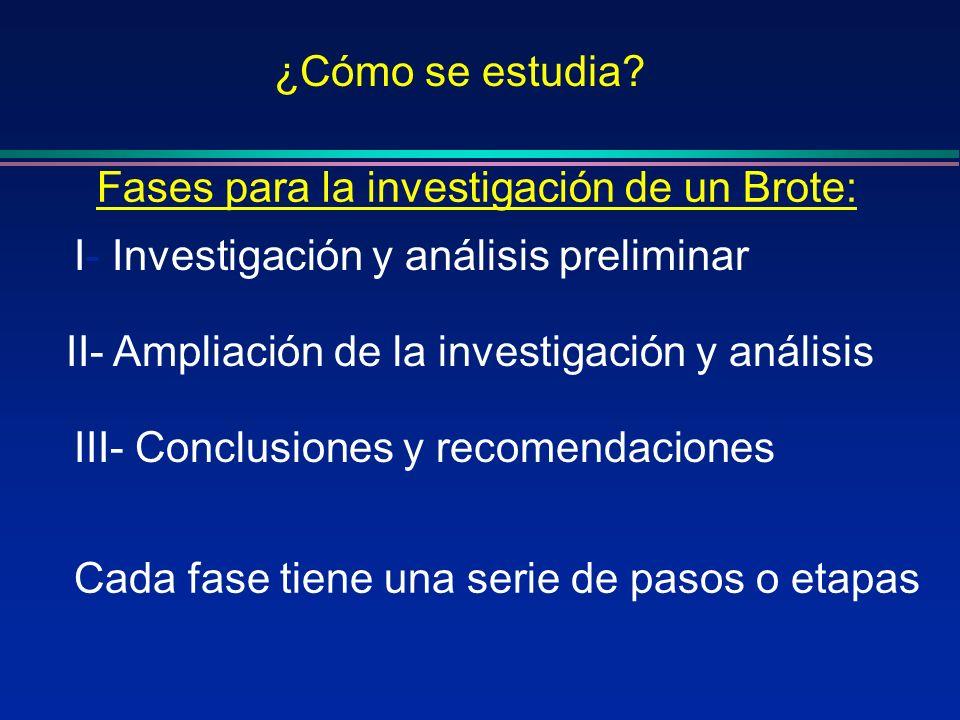 ¿Cómo se estudia? Fases para la investigación de un Brote: I- Investigación y análisis preliminar II- Ampliación de la investigación y análisis III- C