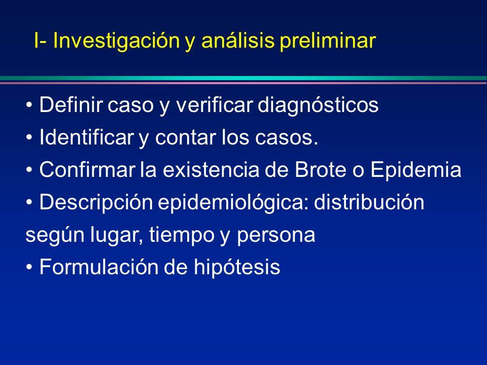 I- Investigación y análisis preliminar Definir caso y verificar diagnósticos Identificar y contar los casos. Confirmar la existencia de Brote o Epidem
