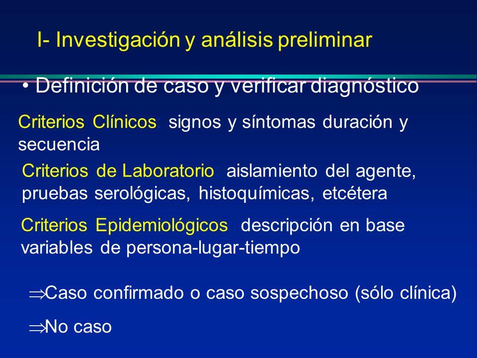 I- Investigación y análisis preliminar Definición de caso y verificar diagnóstico Criterios Clínicos: signos y síntomas duración y secuencia Criterios