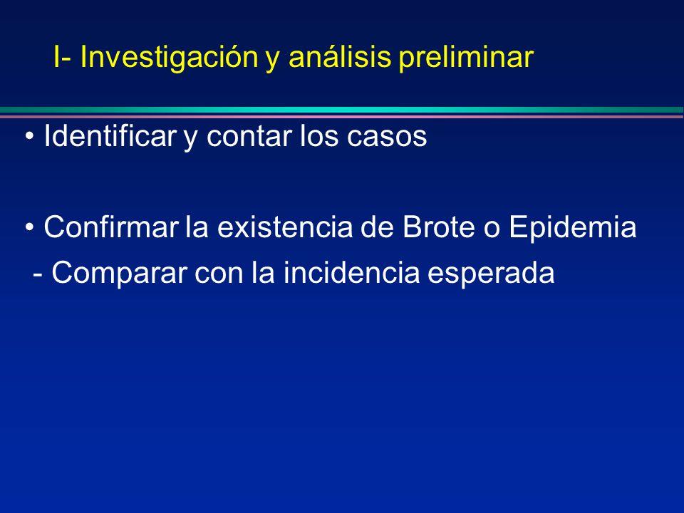 I- Investigación y análisis preliminar Identificar y contar los casos Confirmar la existencia de Brote o Epidemia - Comparar con la incidencia esperad