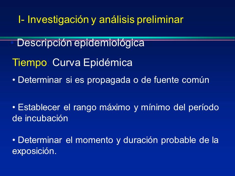 I- Investigación y análisis preliminar Descripción epidemiológica Tiempo: Curva Epidémica Determinar si es propagada o de fuente común Establecer el r