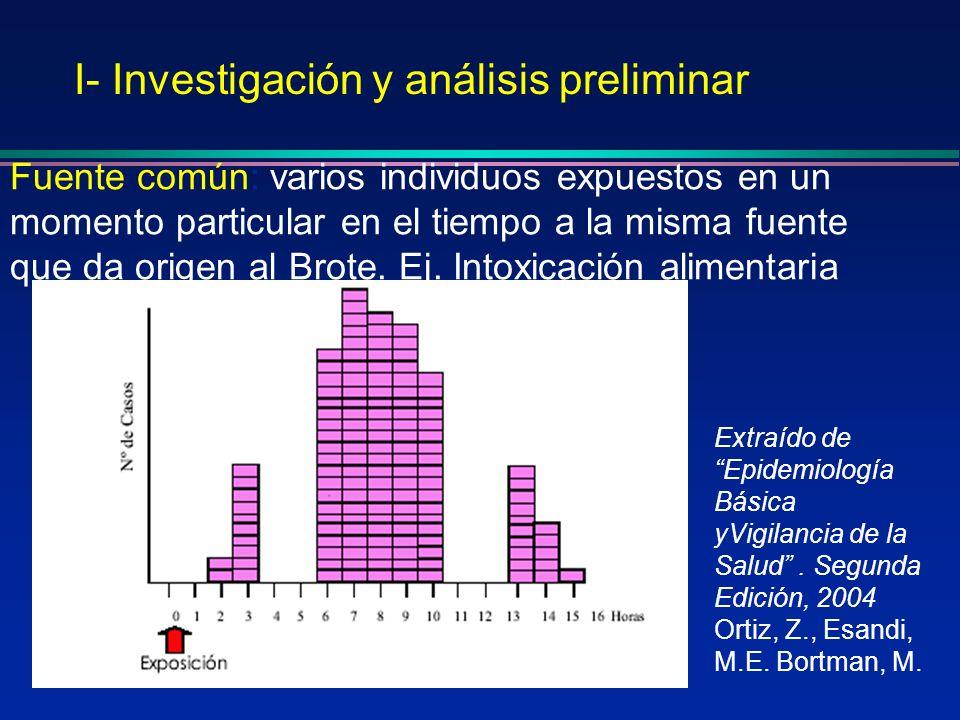 I- Investigación y análisis preliminar Fuente común: varios individuos expuestos en un momento particular en el tiempo a la misma fuente que da origen