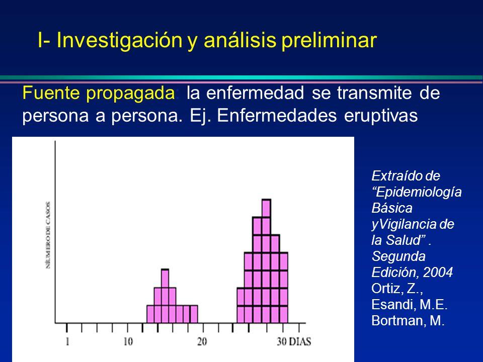 I- Investigación y análisis preliminar Fuente propagada: la enfermedad se transmite de persona a persona. Ej. Enfermedades eruptivas Extraído de Epide