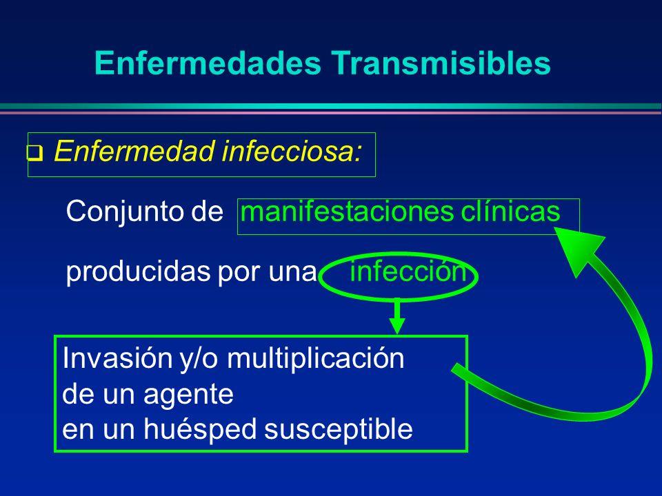 Enfermedad infecciosa: Conjunto de manifestaciones clínicas producidas por una infección Enfermedades Transmisibles Invasión y/o multiplicación de un