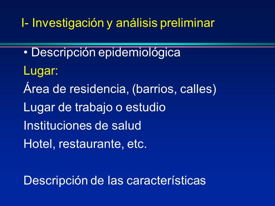 I- Investigación y análisis preliminar Descripción epidemiológica Lugar: Área de residencia, (barrios, calles) Lugar de trabajo o estudio Institucione