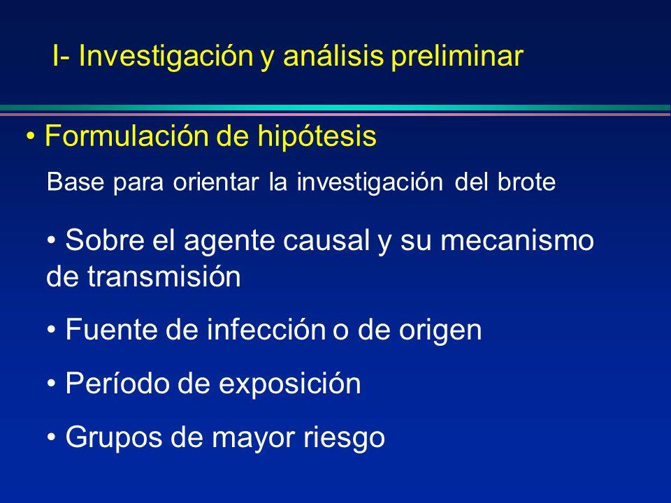 I- Investigación y análisis preliminar Formulación de hipótesis Base para orientar la investigación del brote Sobre el agente causal y su mecanismo de