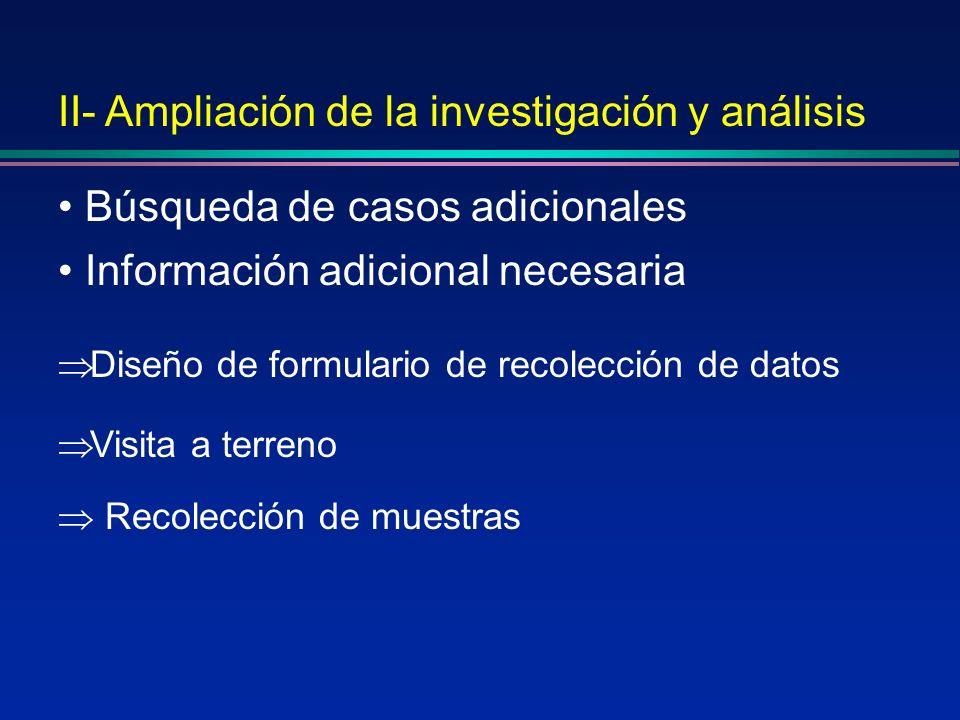 II- Ampliación de la investigación y análisis Búsqueda de casos adicionales Información adicional necesaria Diseño de formulario de recolección de dat