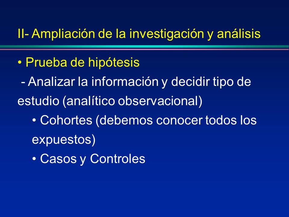 II- Ampliación de la investigación y análisis Prueba de hipótesis - Analizar la información y decidir tipo de estudio (analítico observacional) Cohort