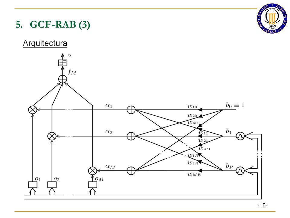 5.GCF-RAB (3) -15- Arquitectura