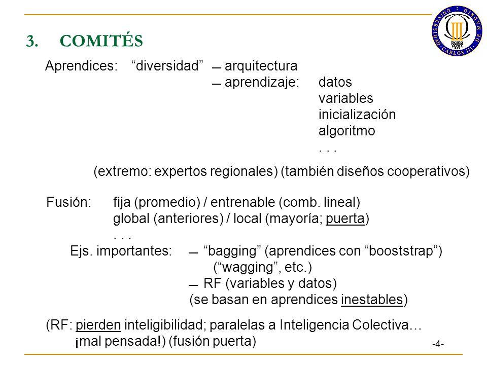 3.COMITÉS -4- Aprendices:diversidad arquitectura aprendizaje:datos variables inicialización algoritmo...