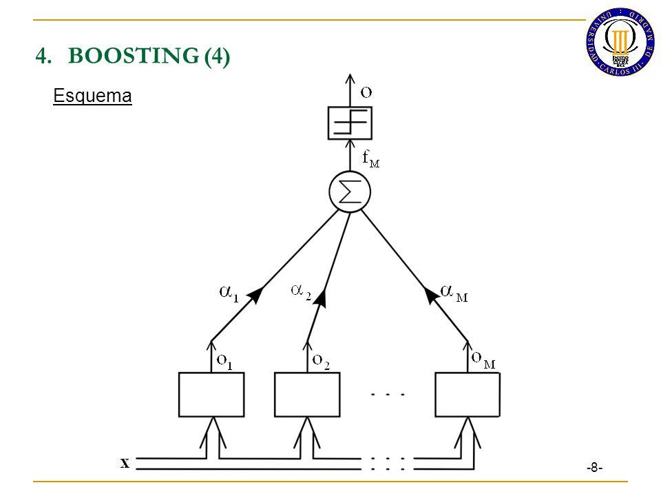 4.BOOSTING (4) -8- Esquema