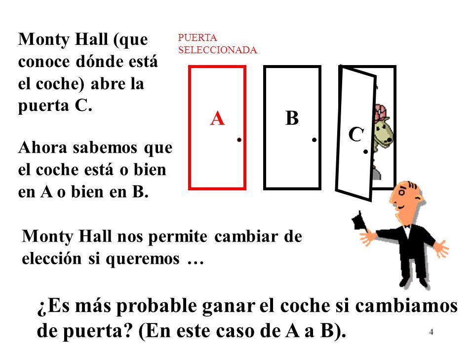 3 ABC Elijo la puerta A Nuestro concursante seleccionará una puerta...