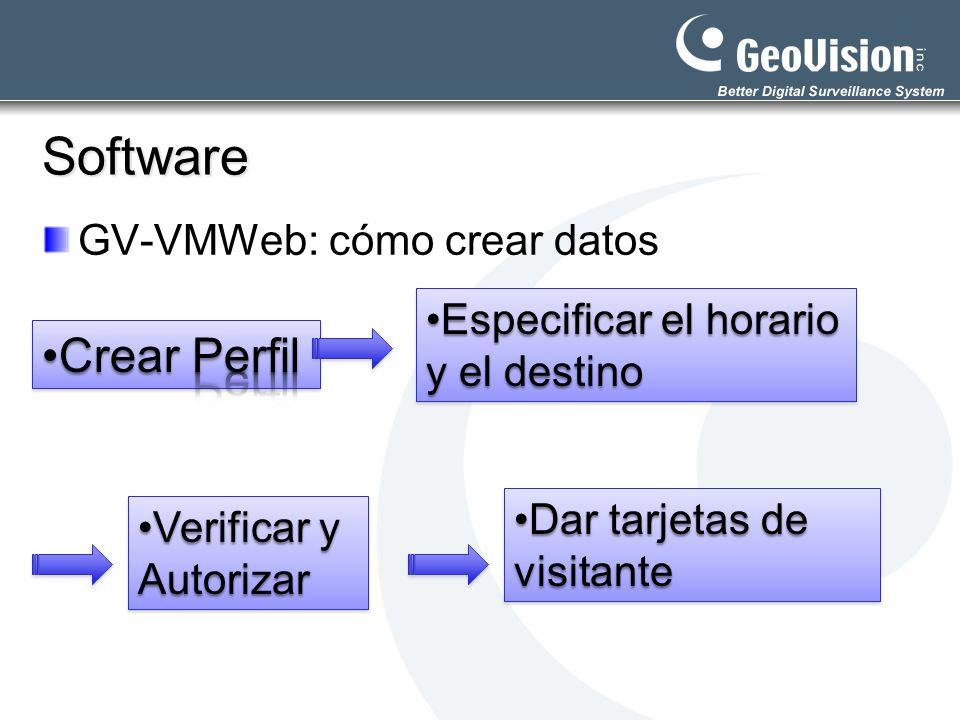 Software GV-VMWeb: cómo crear datos Especificar el horario y el destinoEspecificar el horario y el destino Verificar y AutorizarVerificar y Autorizar