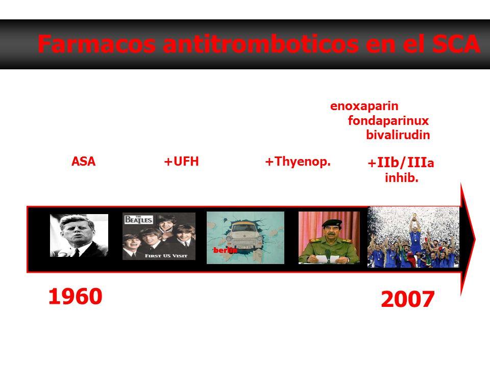 1960 2007 ASA+UFH +Thyenop.+ IIb/III a inhib.