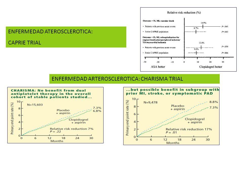 ENFERMEDAD ATEROSCLEROTICA: CAPRIE TRIAL ENFERMEDAD ARTEROSCLEROTICA: CHARISMA TRIAL