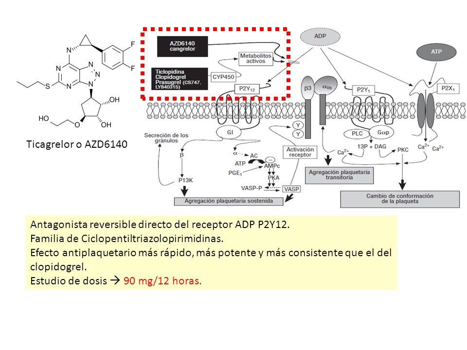 INTRODUCCIÓN: TICAGRELOR.Antagonista reversible directo del receptor ADP P2Y12.