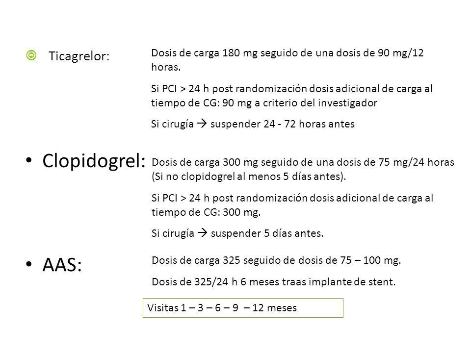 MÉTODOS: TRATAMIENTO.Ticagrelor: Dosis de carga 180 mg seguido de una dosis de 90 mg/12 horas.