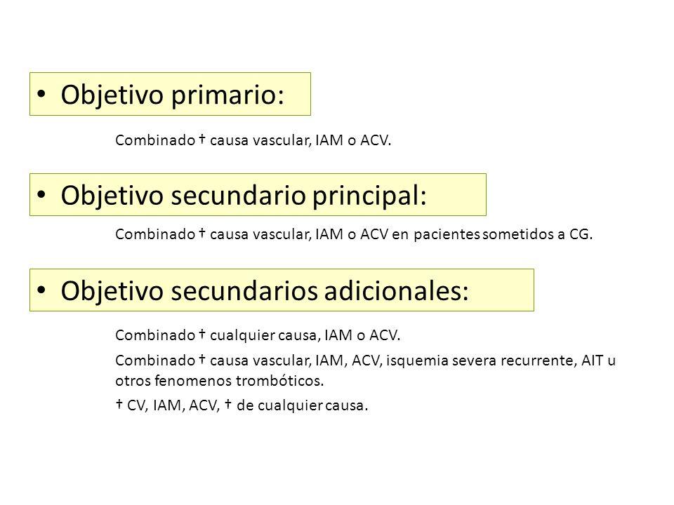 MÉTODOS: OBJETIVOS.Objetivo primario: Combinado causa vascular, IAM o ACV.