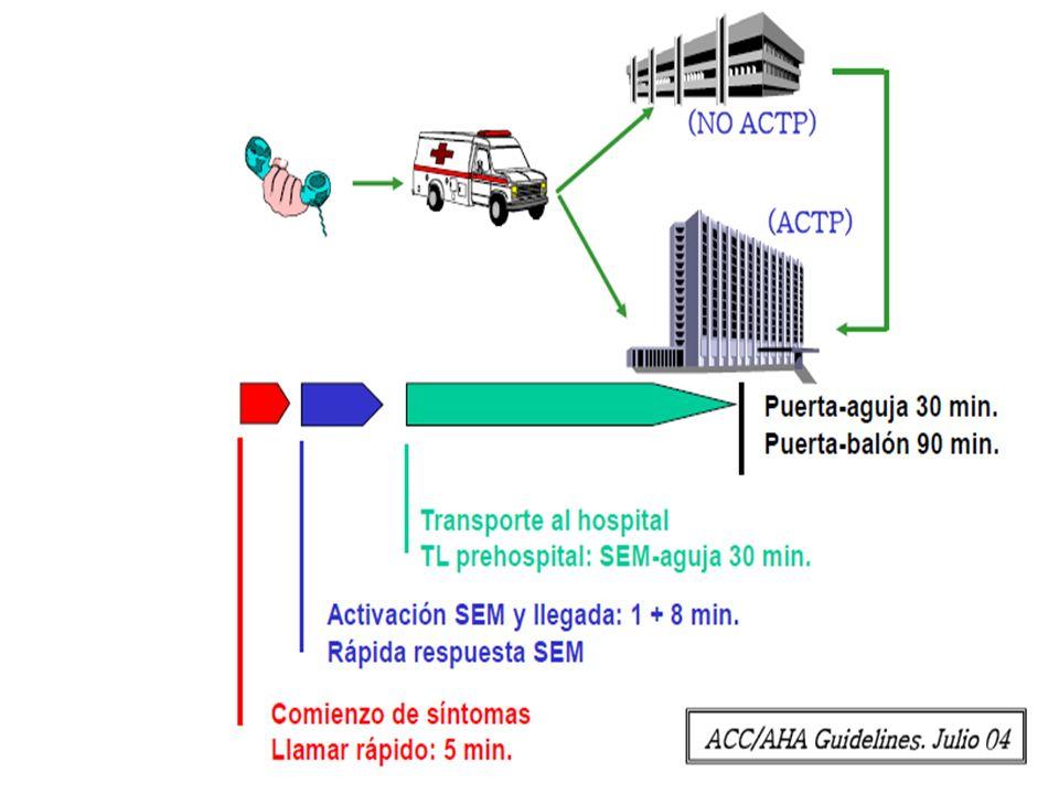 INTRODUCCIÓN: CLOPIDOGREL.Antagonista irreversible del receptor ADP P2Y12.