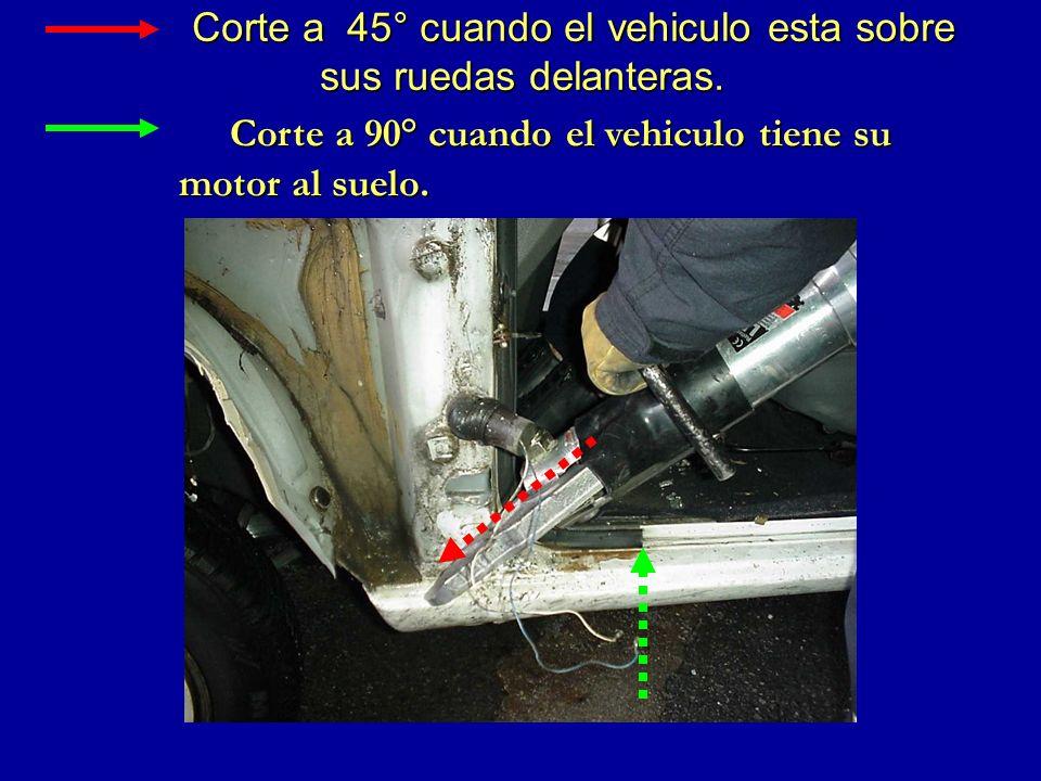 Corte a 45° cuando el vehiculo esta sobre sus ruedas delanteras. Corte a 90° cuando el vehiculo tiene su motor al suelo. Corte a 90° cuando el vehicul