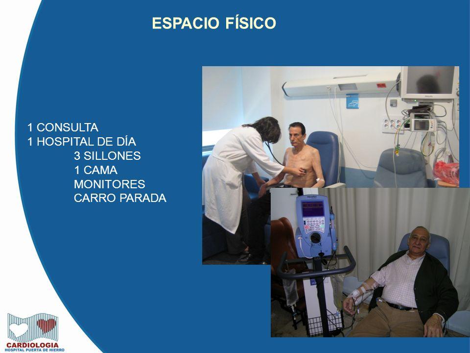 1 CONSULTA 1 HOSPITAL DE DÍA 3 SILLONES 1 CAMA MONITORES CARRO PARADA ESPACIO FÍSICO