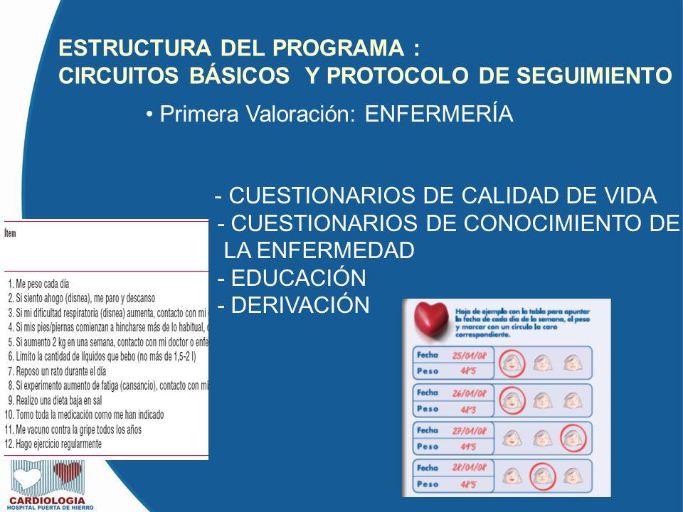 ESTRUCTURA DEL PROGRAMA : CIRCUITOS BÁSICOS Y PROTOCOLO DE SEGUIMIENTO Primera Valoración: ENFERMERÍA - CUESTIONARIOS DE CALIDAD DE VIDA - CUESTIONARIOS DE CONOCIMIENTO DE LA ENFERMEDAD - EDUCACIÓN - DERIVACIÓN