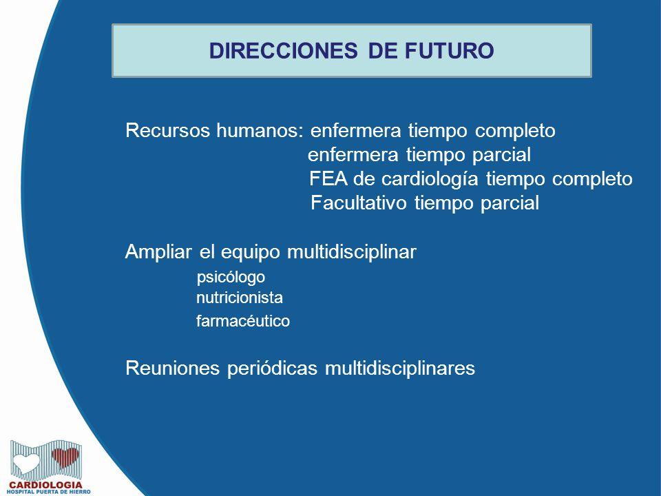 DIRECCIONES DE FUTURO Recursos humanos: enfermera tiempo completo enfermera tiempo parcial FEA de cardiología tiempo completo Facultativo tiempo parci