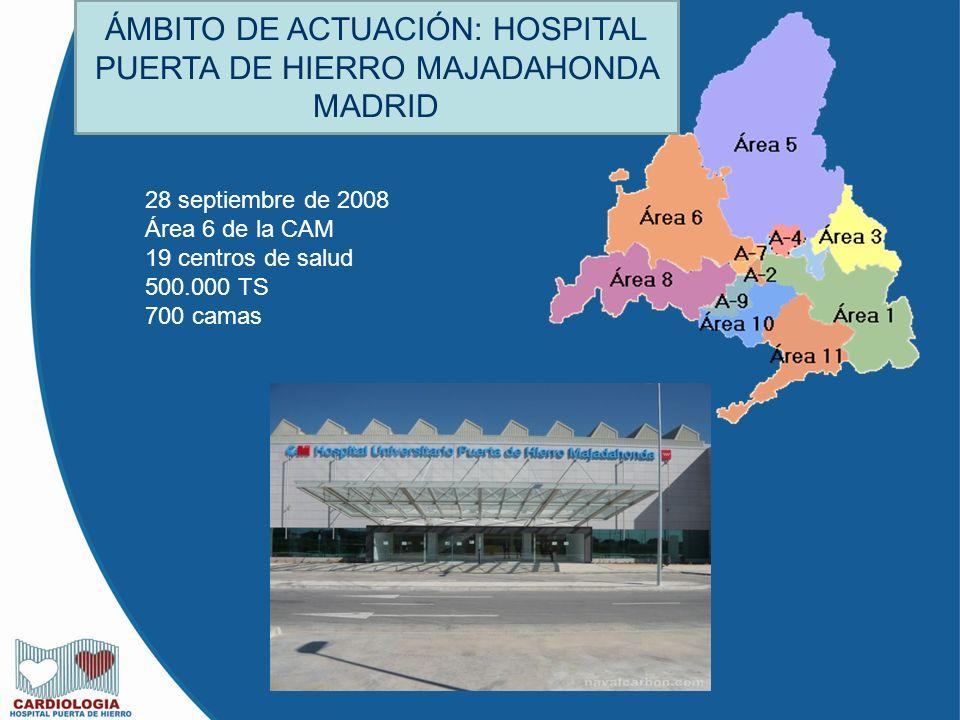 28 septiembre de 2008 Área 6 de la CAM 19 centros de salud 500.000 TS 700 camas ÁMBITO DE ACTUACIÓN: HOSPITAL PUERTA DE HIERRO MAJADAHONDA MADRID