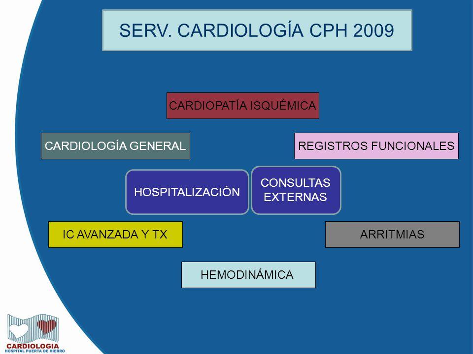 SERV. CARDIOLOGÍA CPH 2009 HOSPITALIZACIÓN CONSULTAS EXTERNAS CARDIOLOGÍA GENERAL CARDIOPATÍA ISQUÉMICA REGISTROS FUNCIONALES ARRITMIAS HEMODINÁMICA I