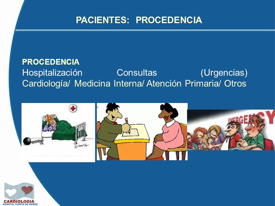 PACIENTES: PROCEDENCIA PROCEDENCIA Hospitalización Consultas (Urgencias) Cardiología/ Medicina Interna/ Atención Primaria/ Otros -.
