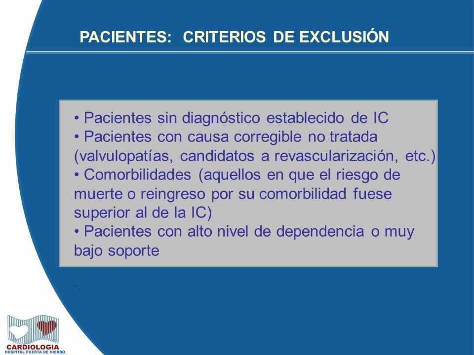 PACIENTES: CRITERIOS DE EXCLUSIÓN Pacientes sin diagnóstico establecido de IC Pacientes con causa corregible no tratada (valvulopatías, candidatos a r