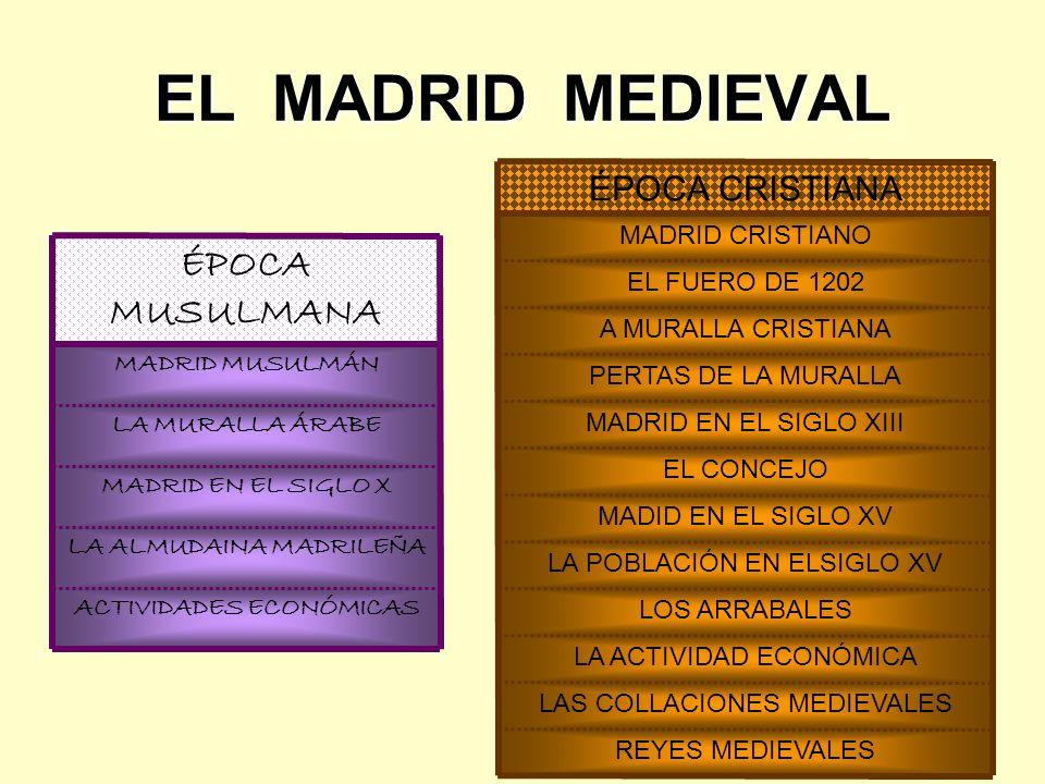 EL MADRID MEDIEVAL ACTIVIDADES ECONÓMICAS LA ALMUDAINA MADRILEÑA MADRID EN EL SIGLO X LA MURALLA ÁRABE MADRID MUSULMÁN ÉPOCA MUSULMANA REYES MEDIEVALES LAS COLLACIONES MEDIEVALES LA ACTIVIDAD ECONÓMICA LOS ARRABALES LA POBLACIÓN EN ELSIGLO XV MADID EN EL SIGLO XV EL CONCEJO MADRID EN EL SIGLO XIII PERTAS DE LA MURALLA A MURALLA CRISTIANA EL FUERO DE 1202 MADRID CRISTIANO ÉPOCA CRISTIANA