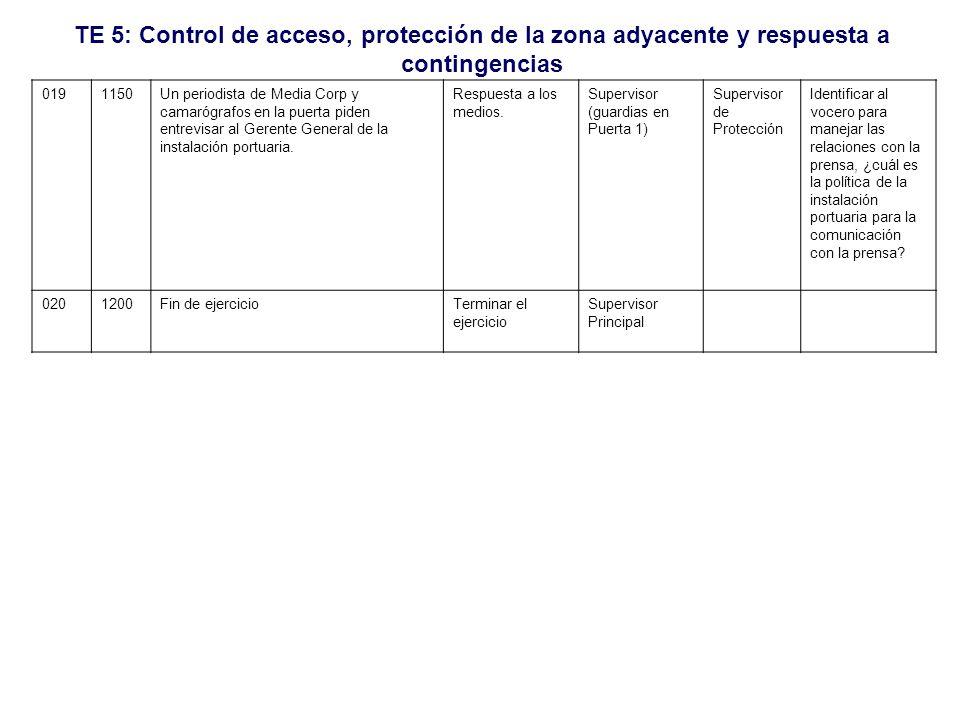 TE 5: Control de acceso, protección de la zona adyacente y respuesta a contingencias Puesta en común Lugar: Secretario: Asistencia –