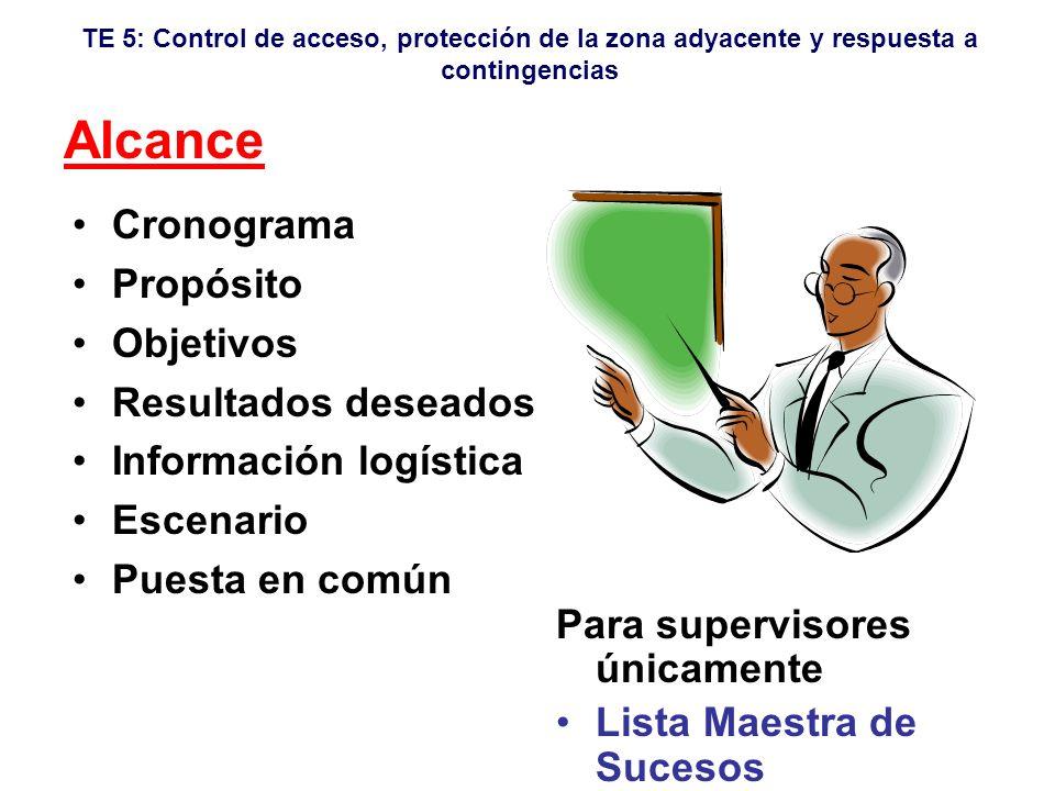 TE 5: Control de acceso, protección de la zona adyacente y respuesta a contingencias Cronograma Inicio: Finalización estimada: Lugar: Puesta en común: Informe de: