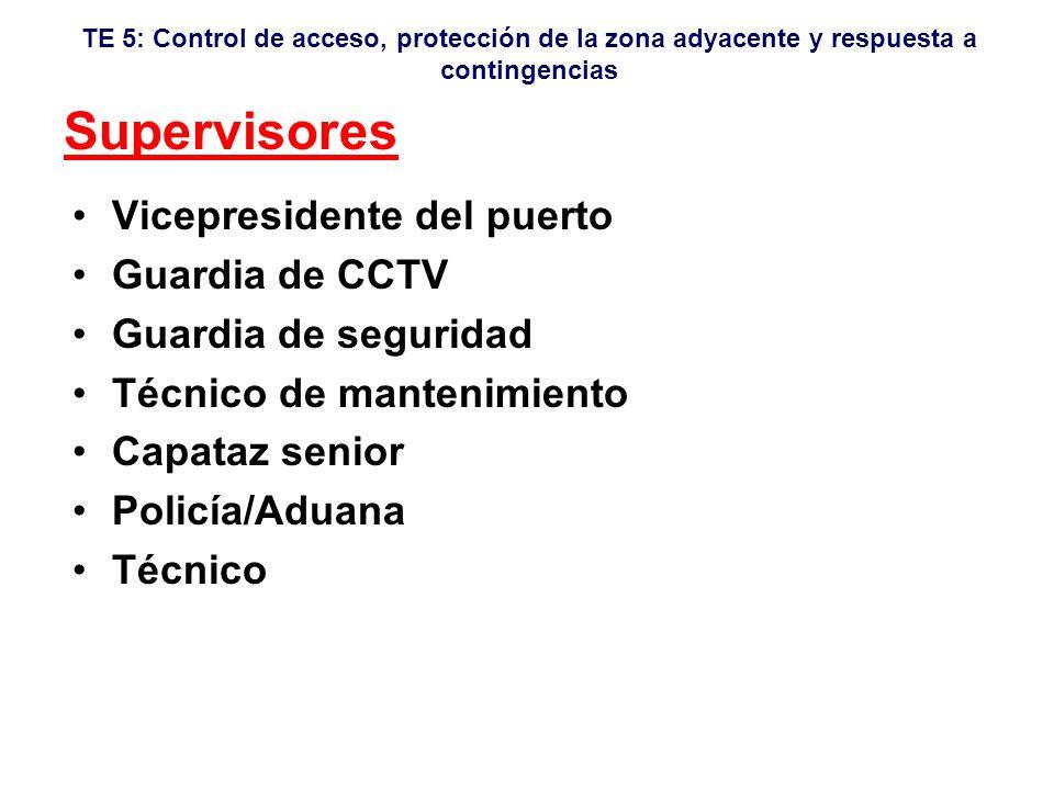 TE 5: Control de acceso, protección de la zona adyacente y respuesta a contingencias Participantes (jugadores) OPIP Supervisores de Protección Supervisores de Operaciones