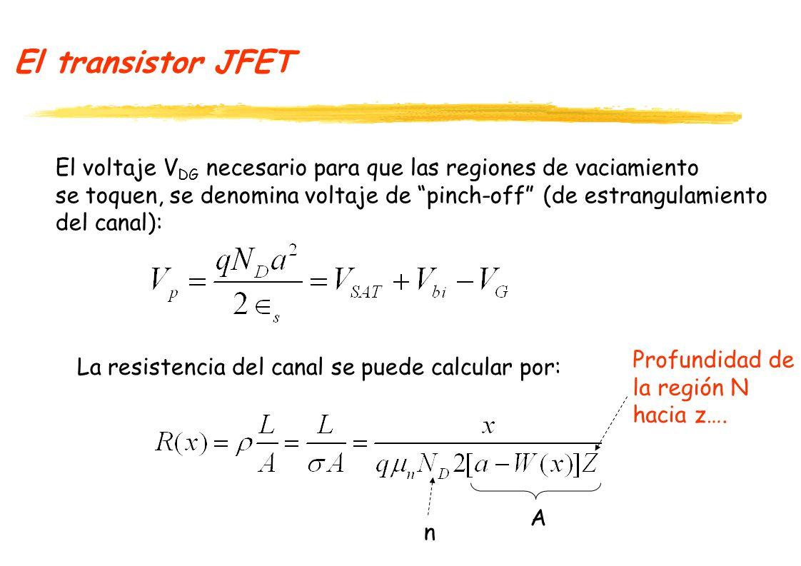 Modelo del transistor JFET Hipótesis consideradas para la deducción del modelo ideal: La longitud del canal se asume grande.