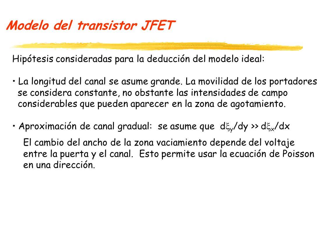 Modelo del transistor JFET Región P+ G S VDVD VGVG W(x) Regiones de agotamiento x y L a a 2a región N IDID Mientras la zonas de Agotamiento no se toquen: vxvx Potencial en x Velocidad de arrastre z
