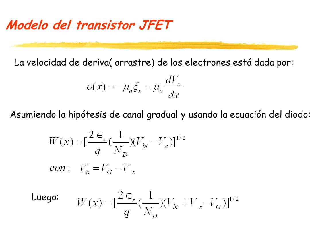 Modelo del transistor JFET La corriente esta dada por: Lo cual conduce (x va desde 0 a L, y V x va desde 0 a V D )