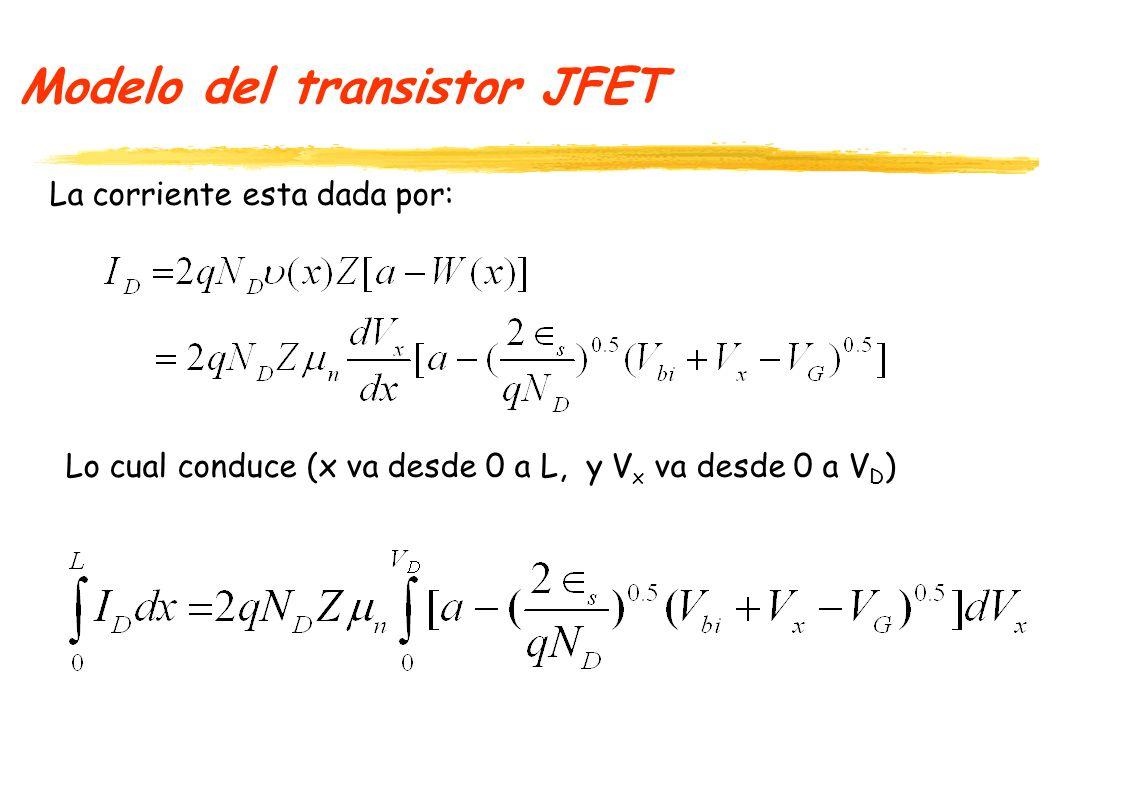 Modelo del transistor JFET Asumiendo la corriente constante: La corriente quedaría: Esta ecuación es valida en la región lineal hasta que se llega a la condición de pinch off.